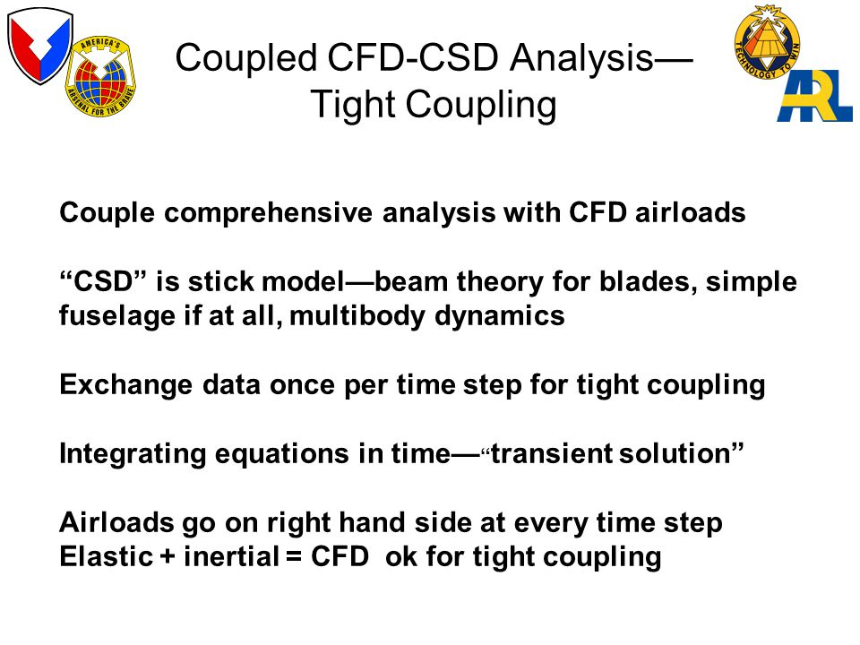 Coupled CFD-CSD Analysis—Tight Coupling