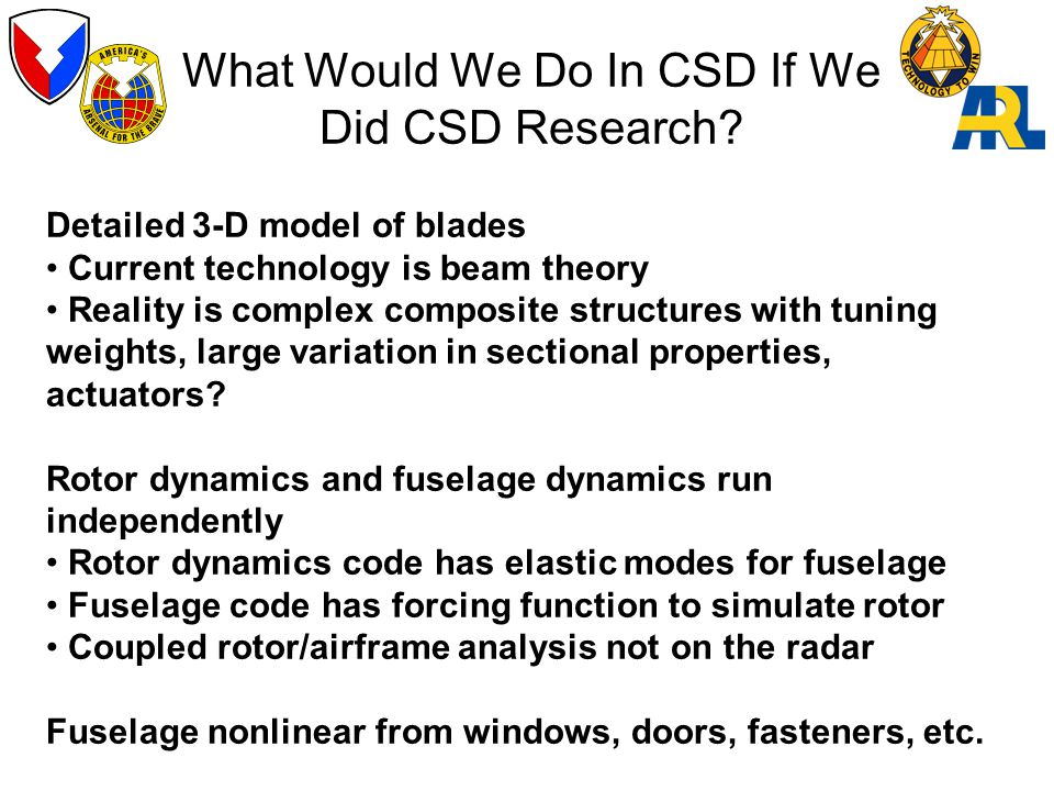 What Would We Do In CSD If We Did CSD Research