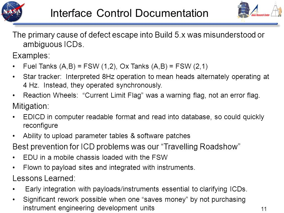 Interface Control Documentation