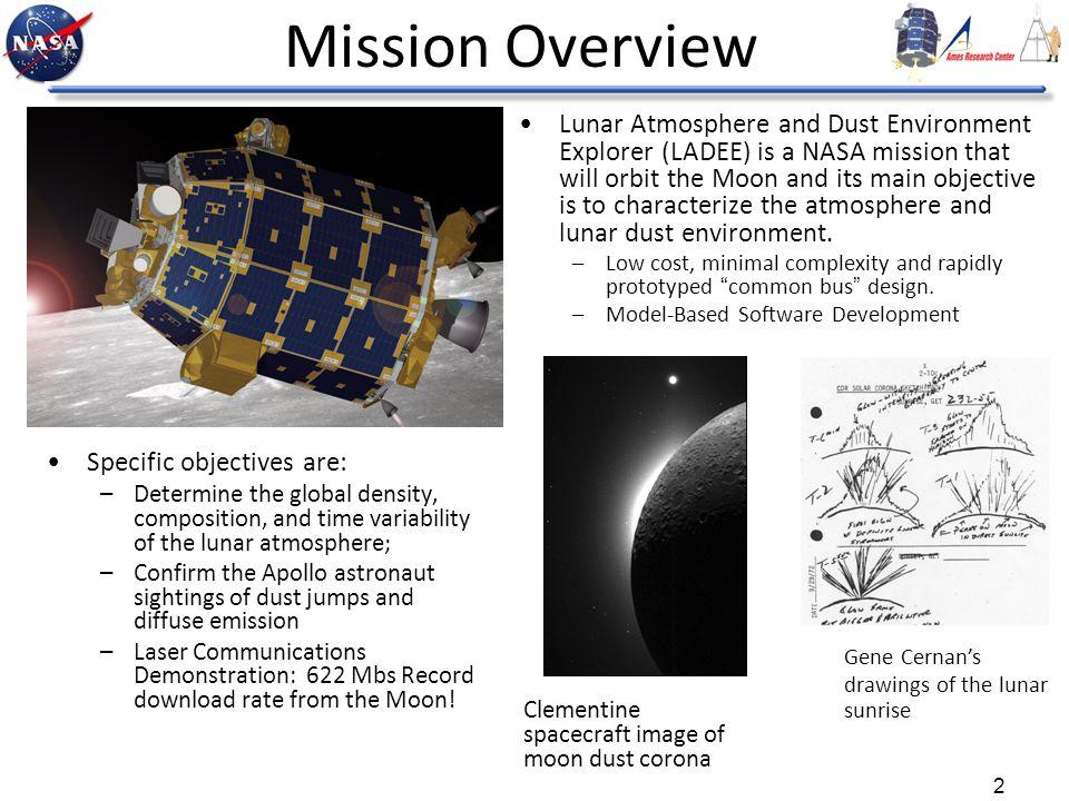 Mission Overview Gene Cernan's drawings of the lunar sunrise