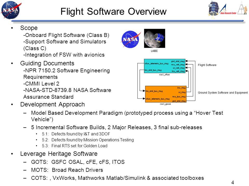 Flight Software Overview