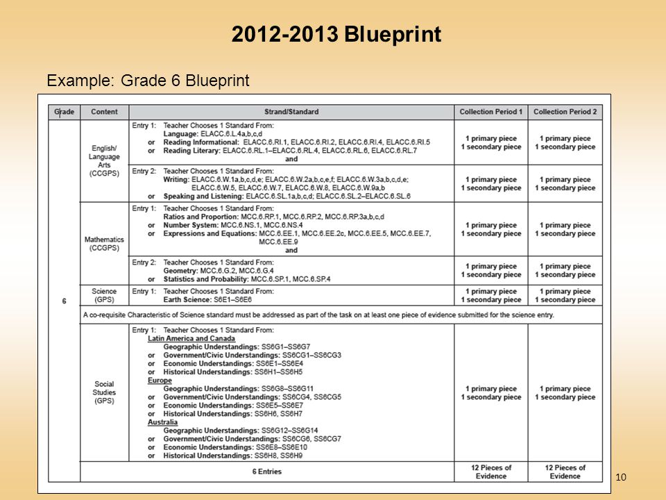 2012-2013 Blueprint Example: Grade 6 Blueprint
