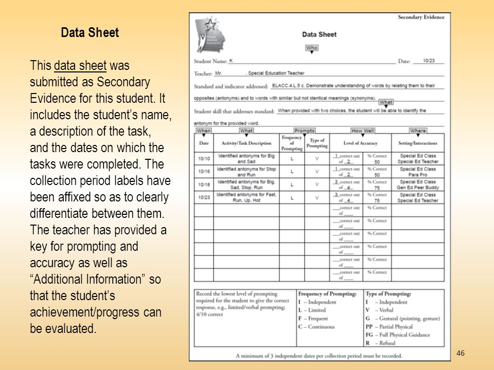 Data Sheet This data sheet was submitted as Secondary Evidence for this student. It includes the student's name, a description of the task, and the dates on which the tasks were completed. The collection period labels have been affixed so as to clearly differentiate between them. The teacher has provided a key for prompting and accuracy as well as Additional Information so that the student's achievement/progress can be evaluated.