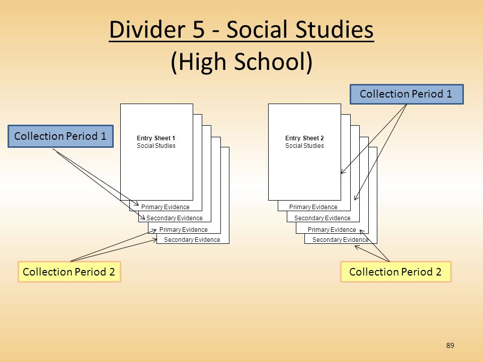 Divider 5 - Social Studies (High School)
