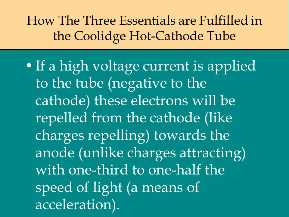 How The Three Essentials are Fulfilled in the Coolidge Hot-Cathode Tube