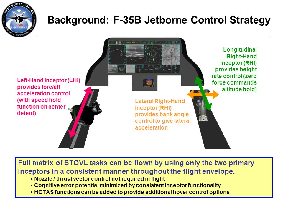 Background: F-35B Jetborne Control Strategy