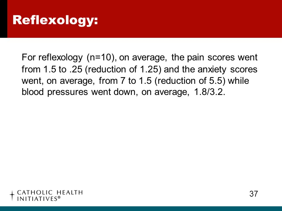 Reflexology: