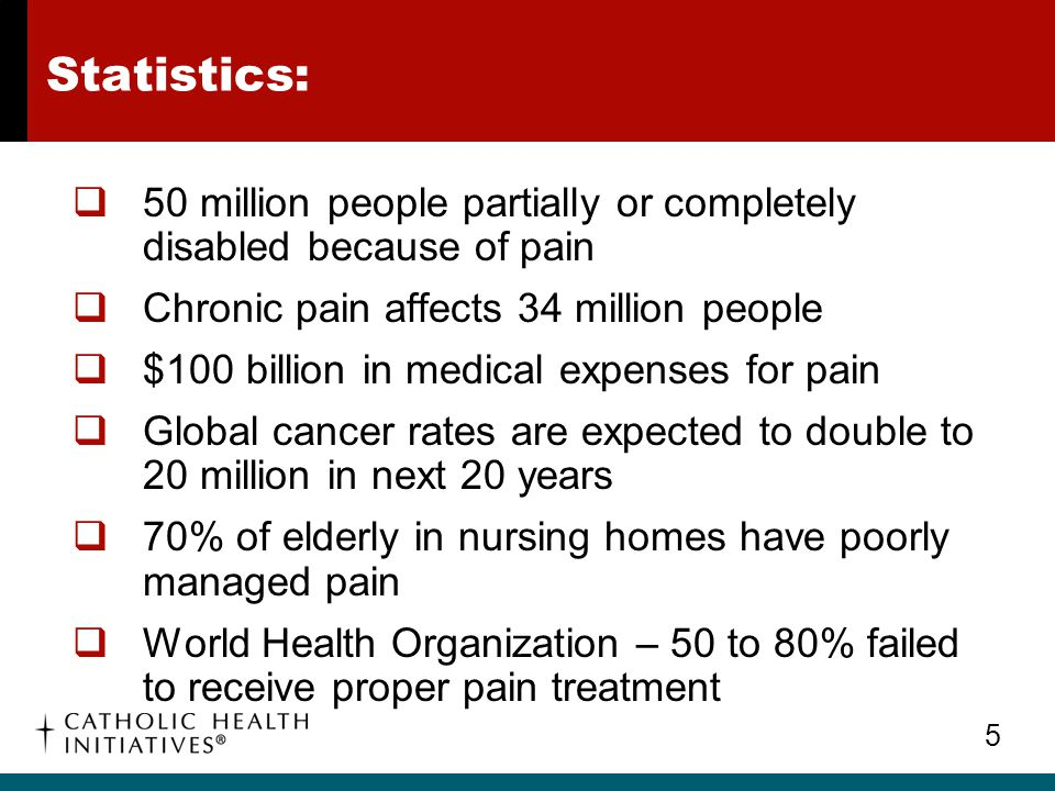 Statistics: 50 million people partially or completely disabled because of pain. Chronic pain affects 34 million people.