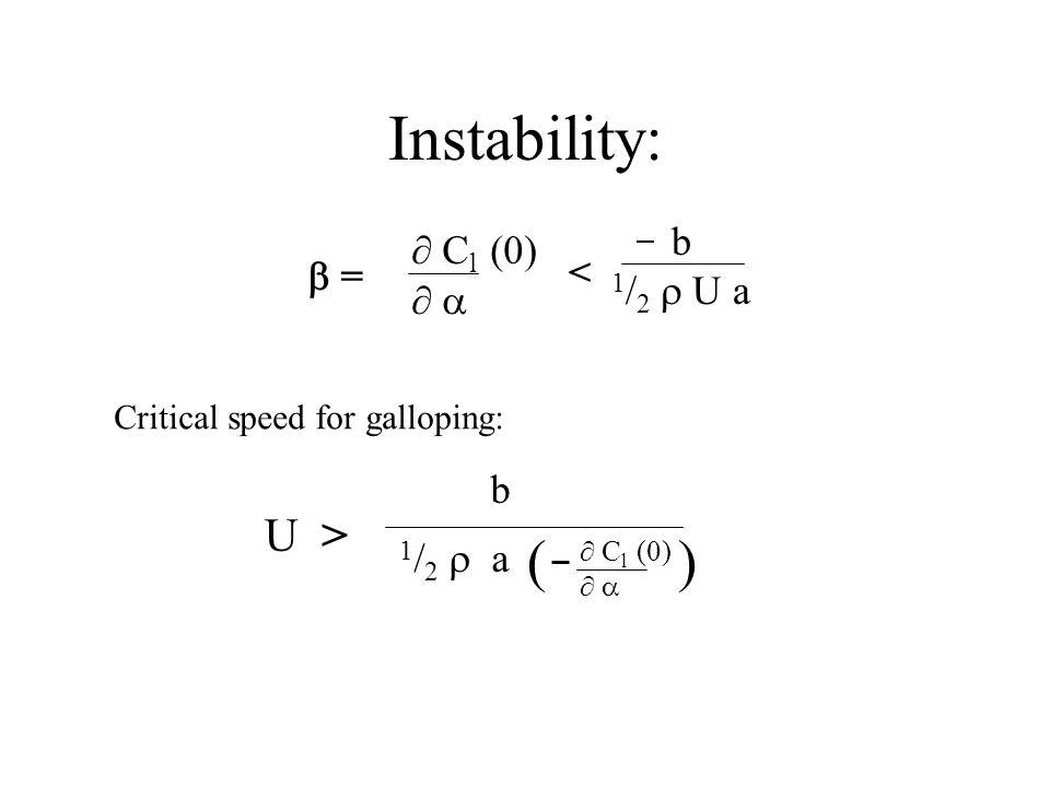 Instability: ( ) U > b  Cl (0) 1/2 r U a b =  a < b 1/2 r a