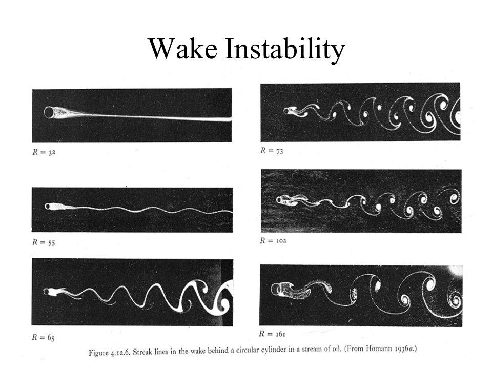 Wake Instability