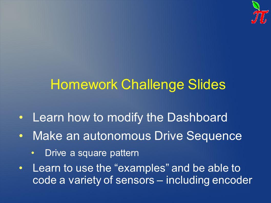 Homework Challenge Slides