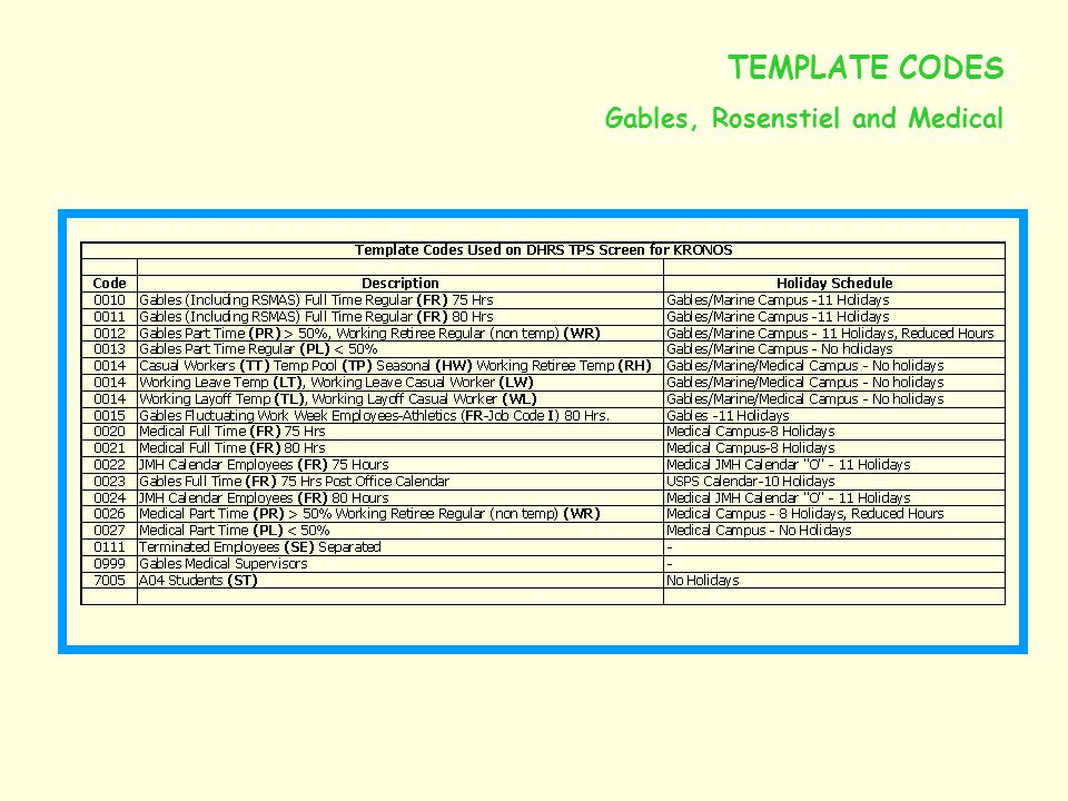 TEMPLATE CODES Gables, Rosenstiel and Medical