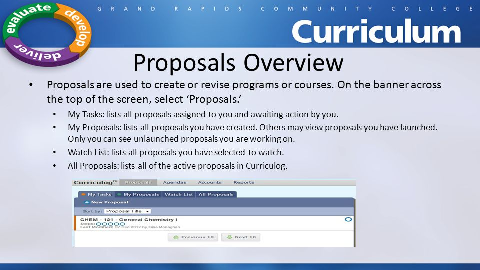 Proposals Overview Proposals are used to create or revise programs or courses. On the banner across the top of the screen, select 'Proposals.'
