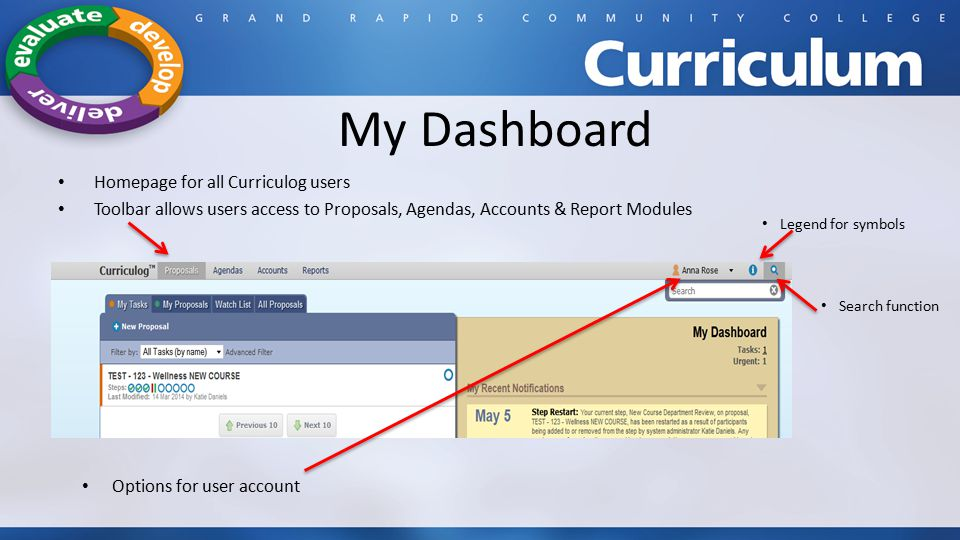 My Dashboard Homepage for all Curriculog users