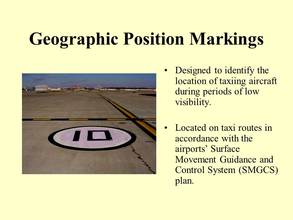 Geographic Position Markings