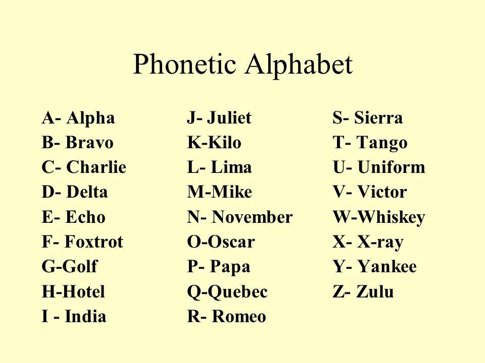 Phonetic Alphabet A- Alpha J- Juliet S- Sierra