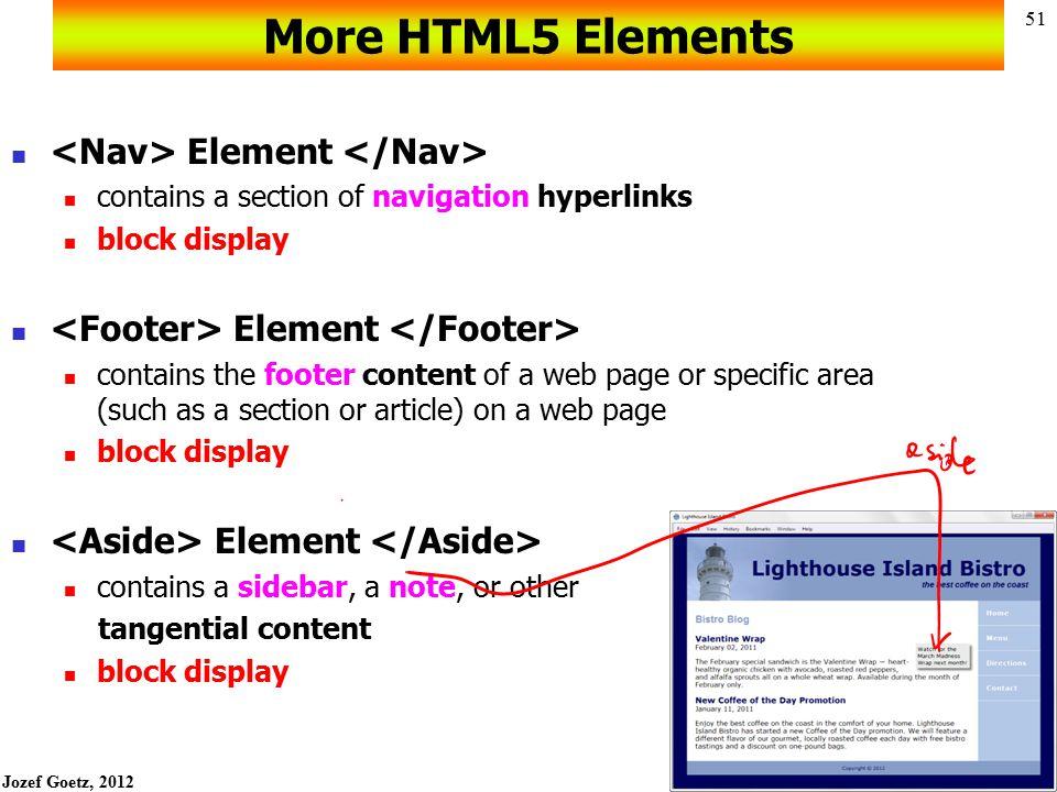 More HTML5 Elements <Nav> Element </Nav>