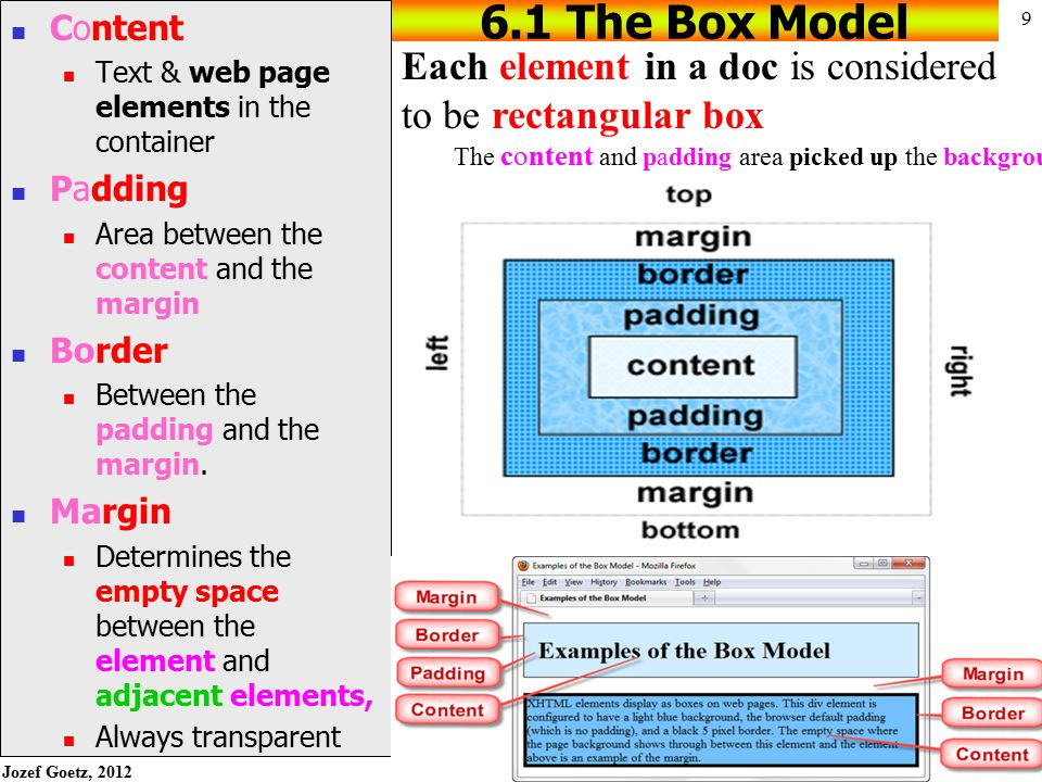 6.1 The Box Model Each element in a doc is considered