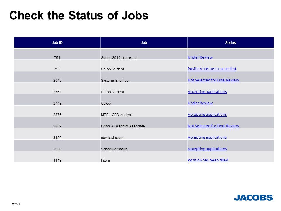 Check the Status of Jobs