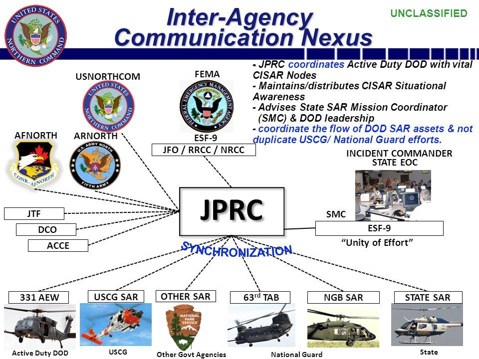 JPRC Inter-Agency Communication Nexus SYNCHRONIZATION USNORTHCOM FEMA