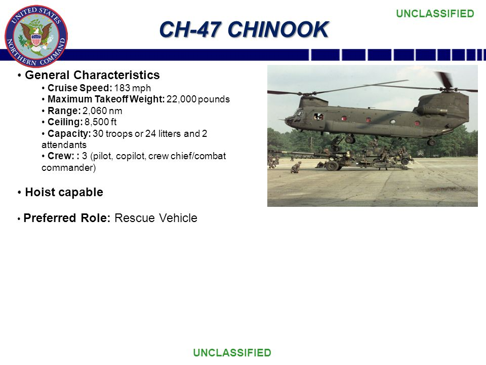 CH-47 CHINOOK General Characteristics Hoist capable