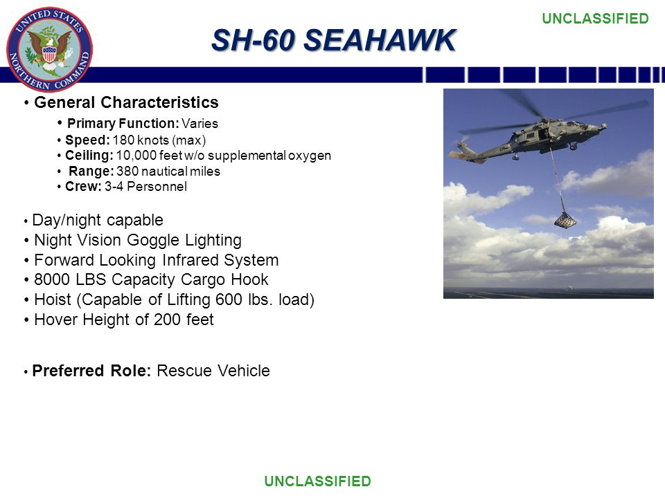 SH-60 SEAHAWK General Characteristics Primary Function: Varies