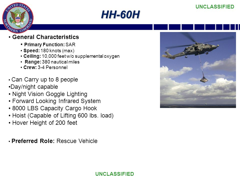 HH-60H General Characteristics Primary Function: SAR Day/night capable