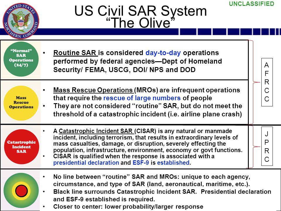 US Civil SAR System The Olive