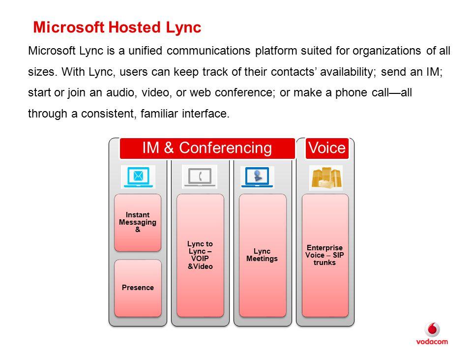 Lync to Lync – VOIP &Video