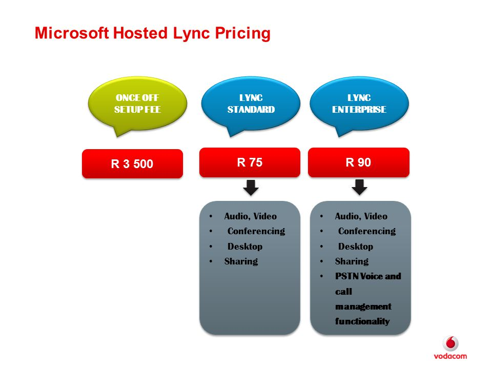 Microsoft Hosted Lync Pricing