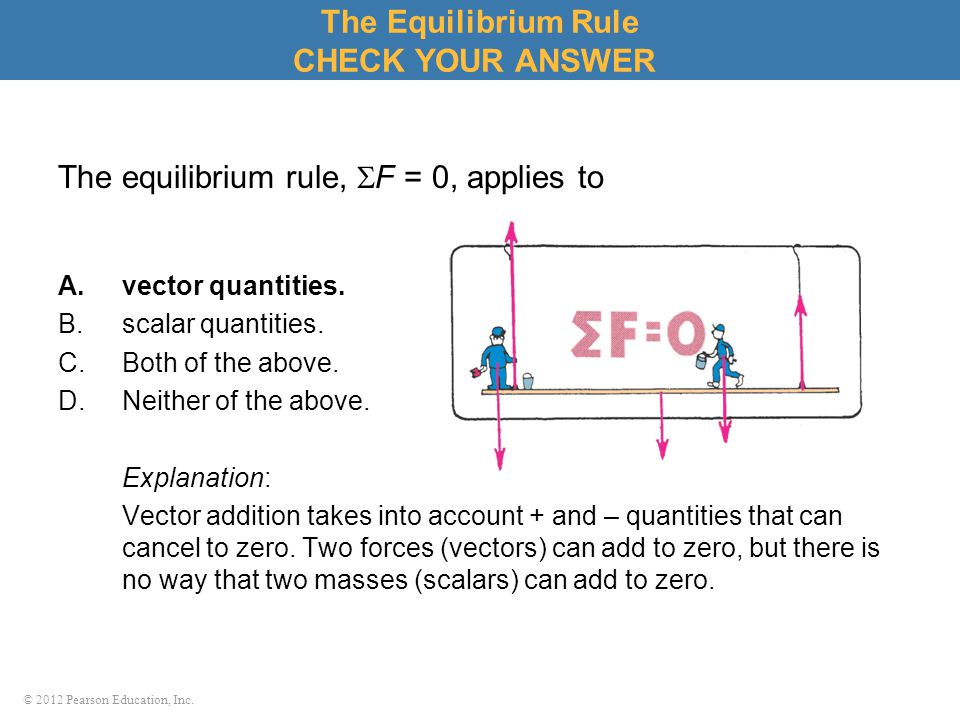 The equilibrium rule, F = 0, applies to