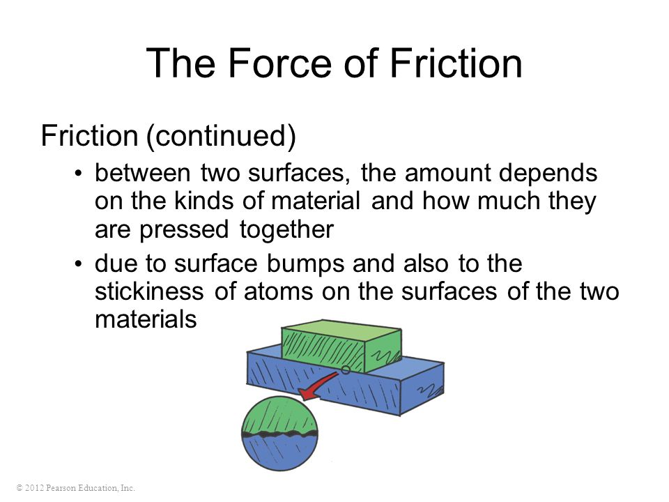 The Force of Friction Friction (continued)