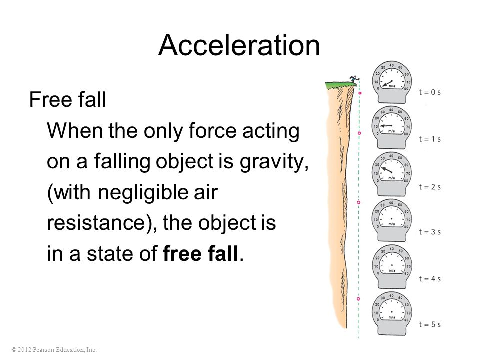 Acceleration Free fall When the only force acting