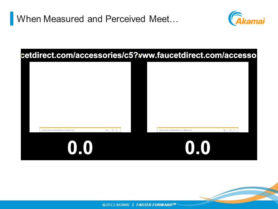 When Measured and Perceived Meet…