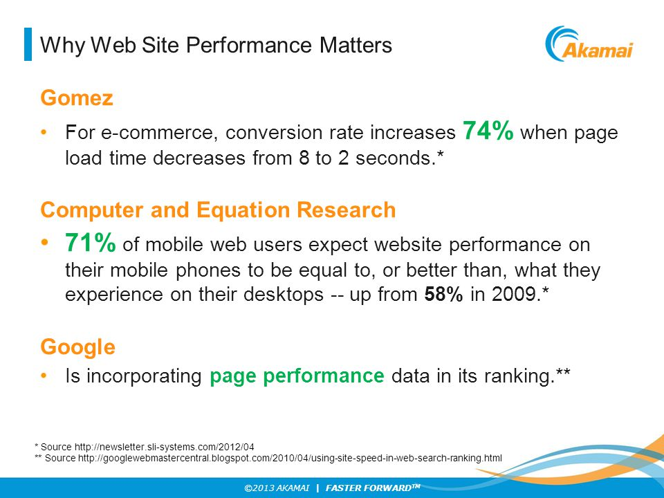 Why Web Site Performance Matters