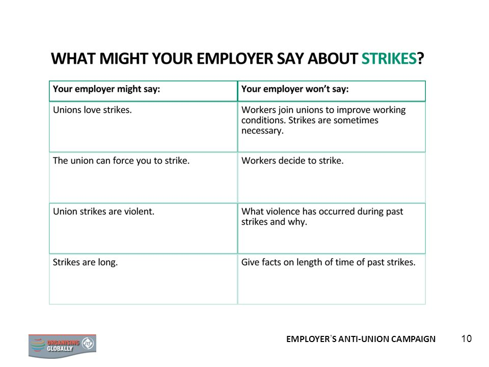 Compare these answers to what your employer might say about strikes.