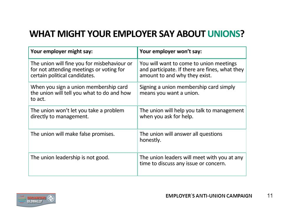 Compare these answers to what your employer might say about the union's control over workers.