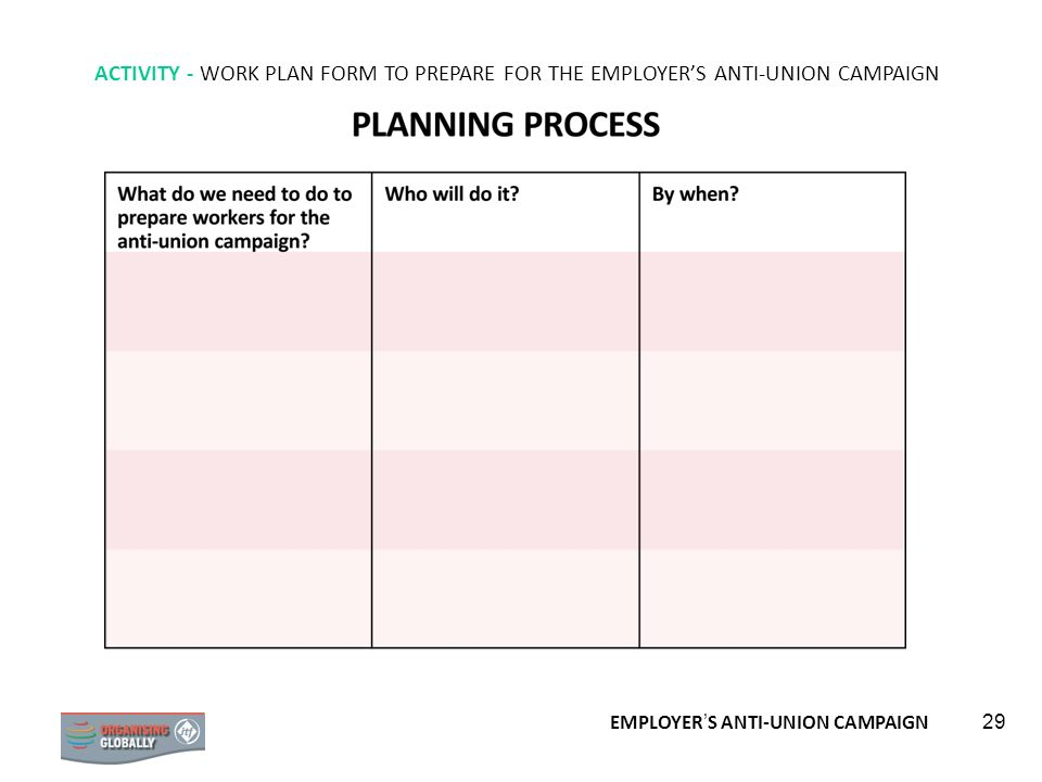 ACTIVITY - WORK PLAN FORM TO PREPARE FOR THE EMPLOYER'S ANTI-UNION CAMPAIGN