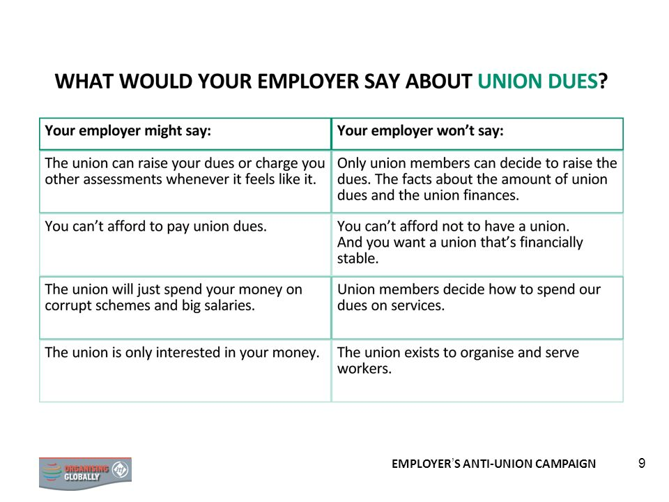 Compare these answers to what your employer might say about union dues