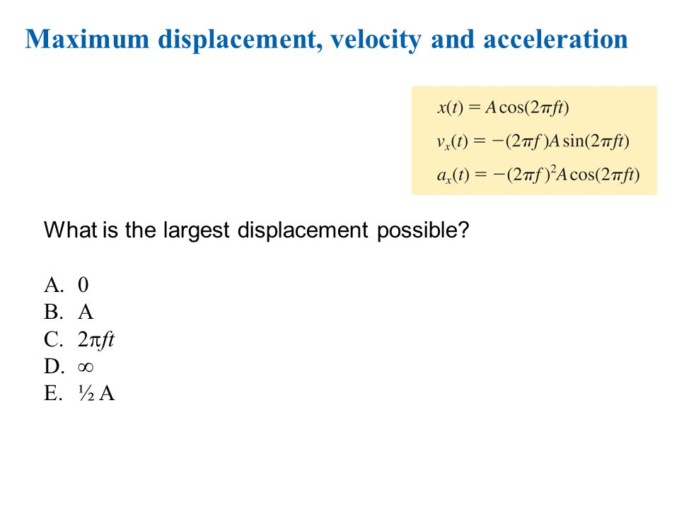Maximum displacement, velocity and acceleration