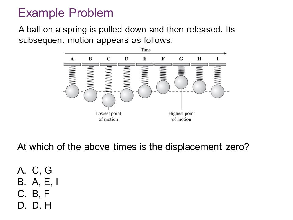 Example Problem At which of the above times is the displacement zero