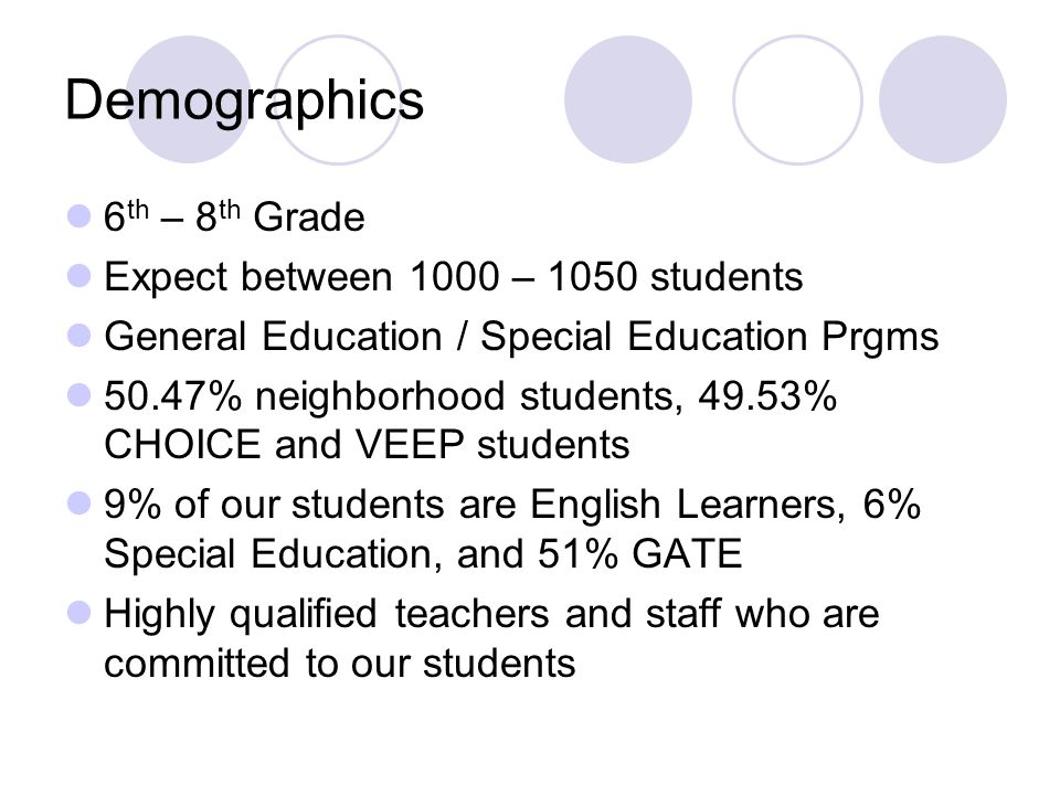 Demographics 6th – 8th Grade Expect between 1000 – 1050 students