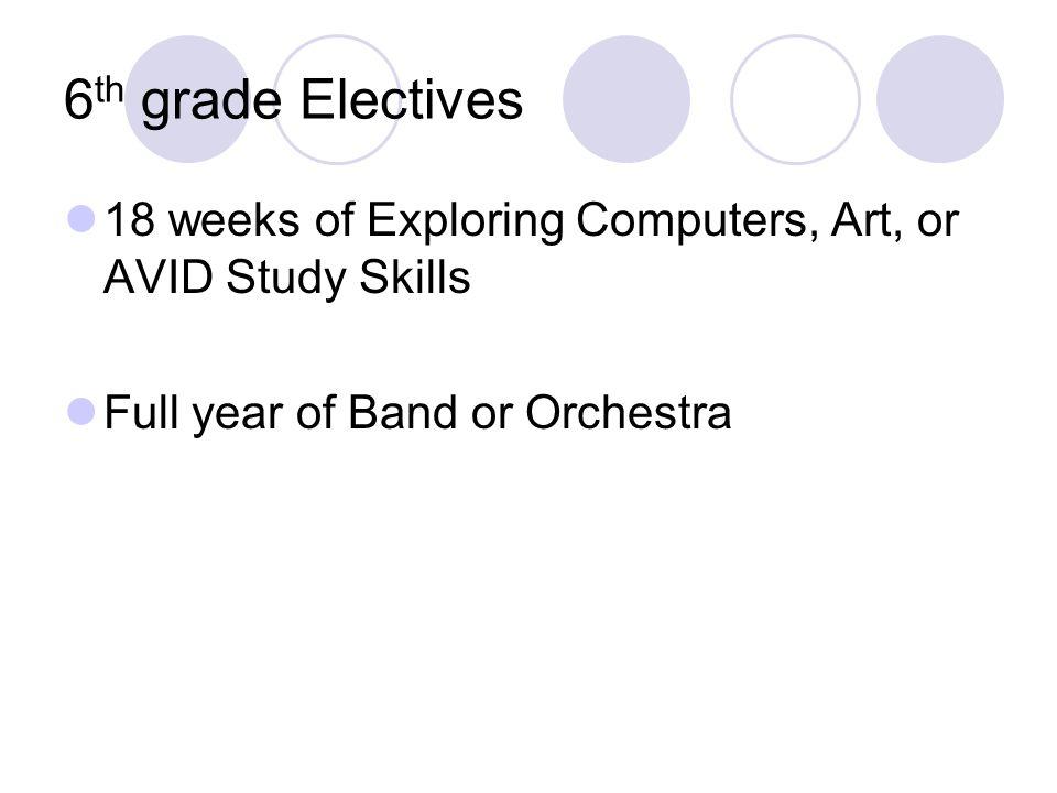 6th grade Electives 18 weeks of Exploring Computers, Art, or AVID Study Skills.
