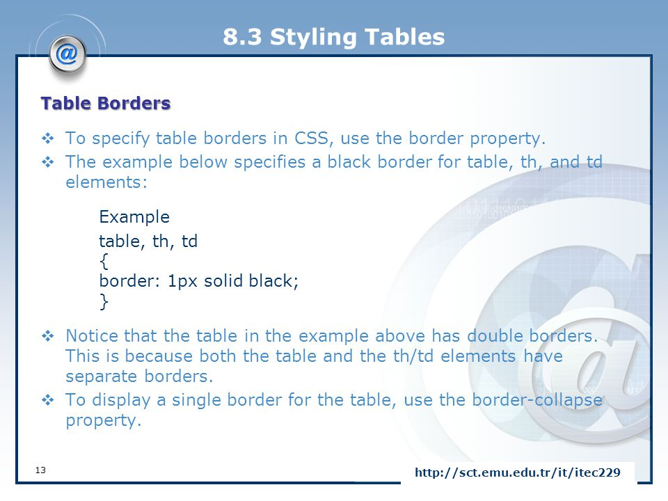 8.3 Styling Tables Table Borders