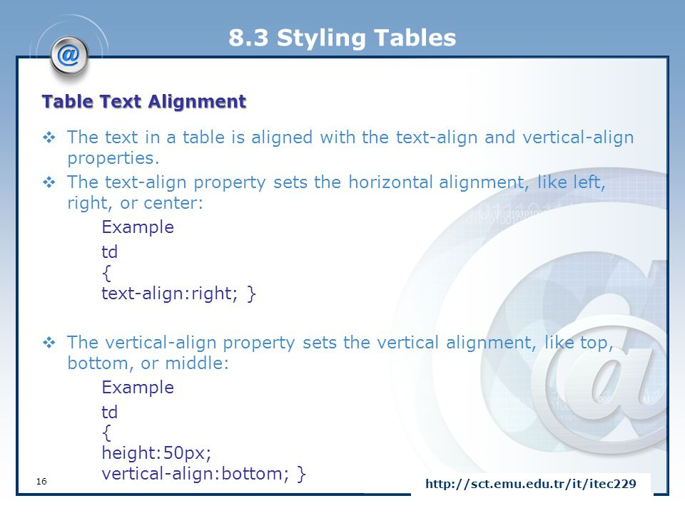 8.3 Styling Tables Table Text Alignment