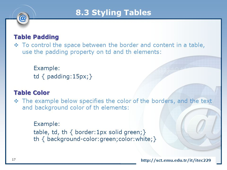 8.3 Styling Tables Table Padding