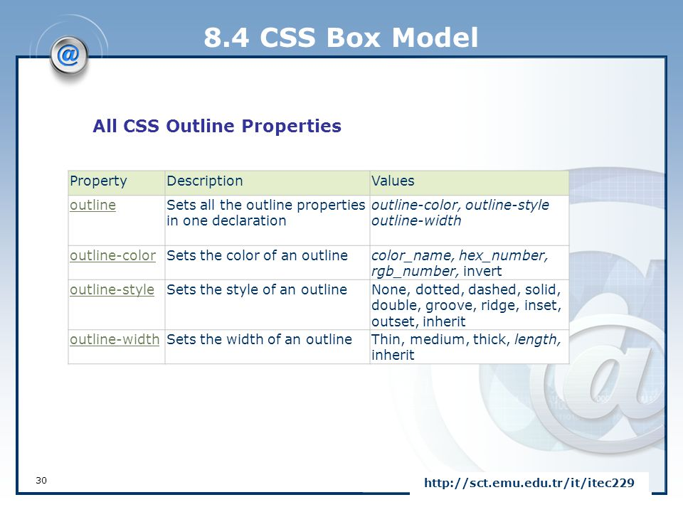 8.4 CSS Box Model All CSS Outline Properties Property Description