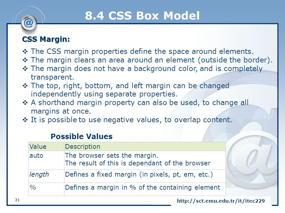 8.4 CSS Box Model CSS Margin: