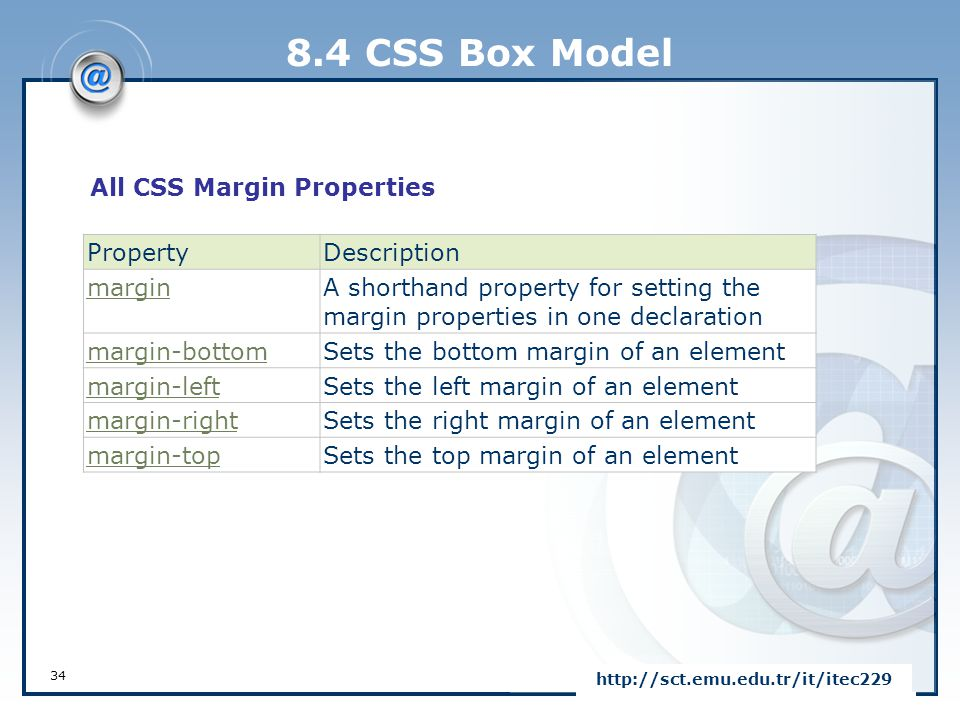 8.4 CSS Box Model All CSS Margin Properties Property Description