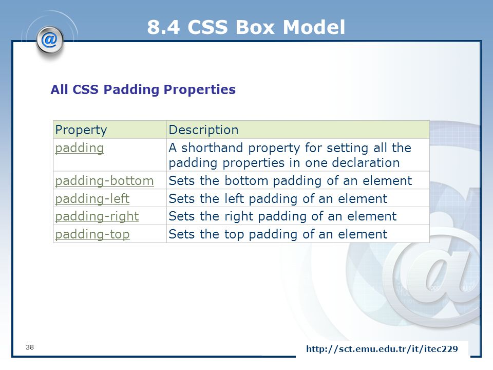 8.4 CSS Box Model All CSS Padding Properties Property Description